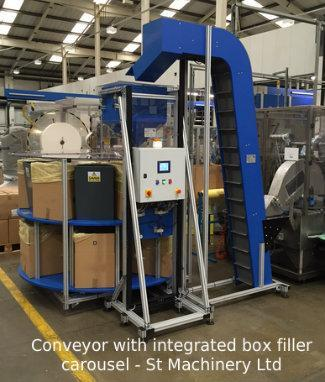 production line conveyor with box filler carousel